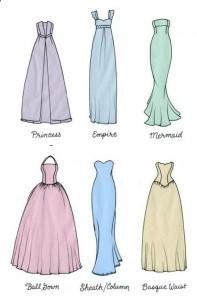 Dress-types