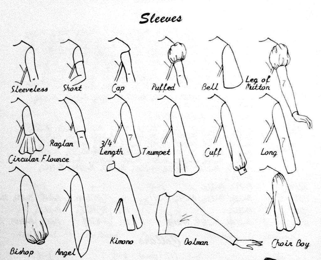 Shirtsleeves Meaning | RLDM
