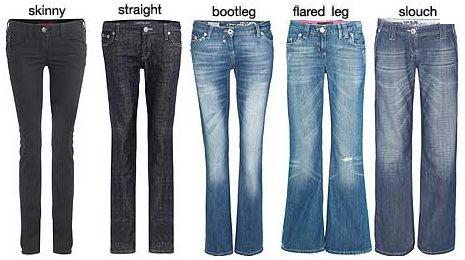 leg-types