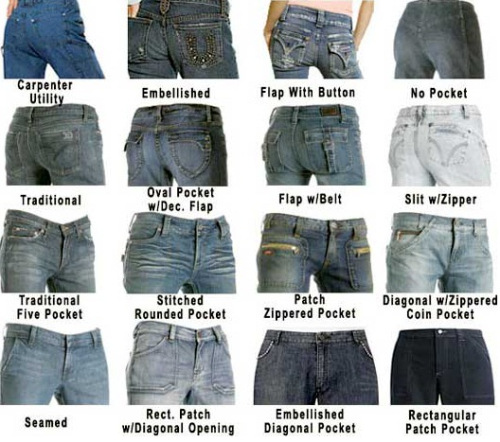 Types of Pants - Fashionsizzle