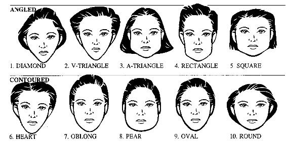 faceshape-1