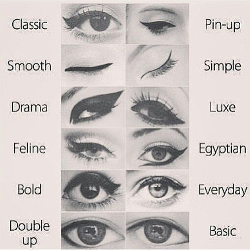 Types- Of -Cat- Eyes