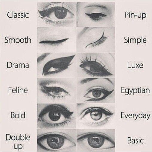 Types- Of -Cat- Eyes