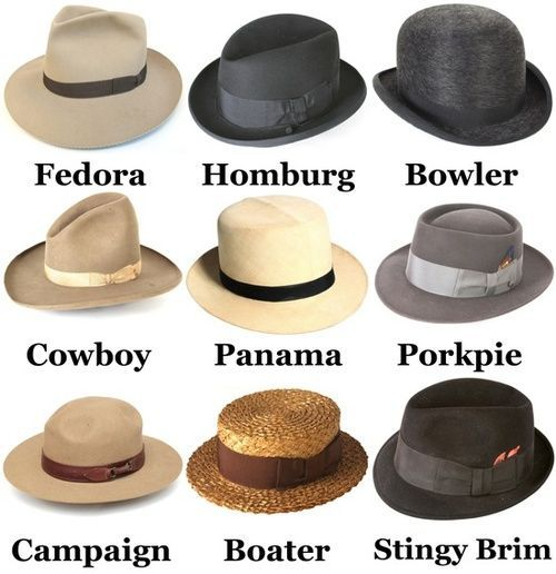 types-of-hats