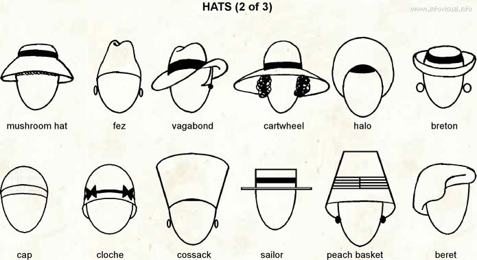 hat-shapes-1