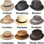 TYPES OF MEN'S HAT